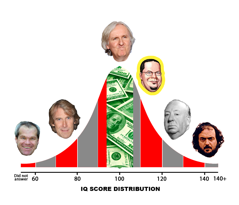 penn jillette movie too smart director bell curve profitability